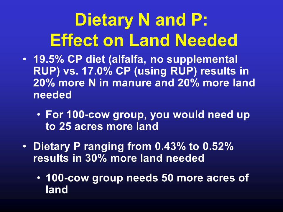Dietary N and P: Effect on Land Needed 19.5% CP diet (alfalfa, no supplemental RUP) vs. 17.0% CP (using RUP) results in 20% more N in manure and 20% m