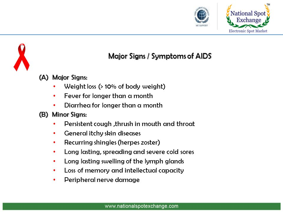 (A) Major Signs: Weight loss (> 10% of body weight) Fever for longer than a month Diarrhea for longer than a month (B) Minor Signs: Persistent cough,thrush in mouth and throat General itchy skin diseases Recurring shingles (herpes zoster) Long lasting, spreading and severe cold sores Long lasting swelling of the lymph glands Loss of memory and intellectual capacity Peripheral nerve damage Major Signs / Symptoms of AIDS