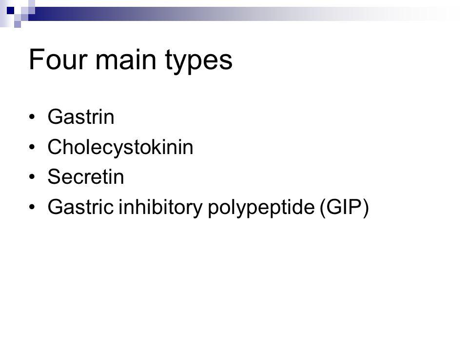 Four main types Gastrin Cholecystokinin Secretin Gastric inhibitory polypeptide (GIP)