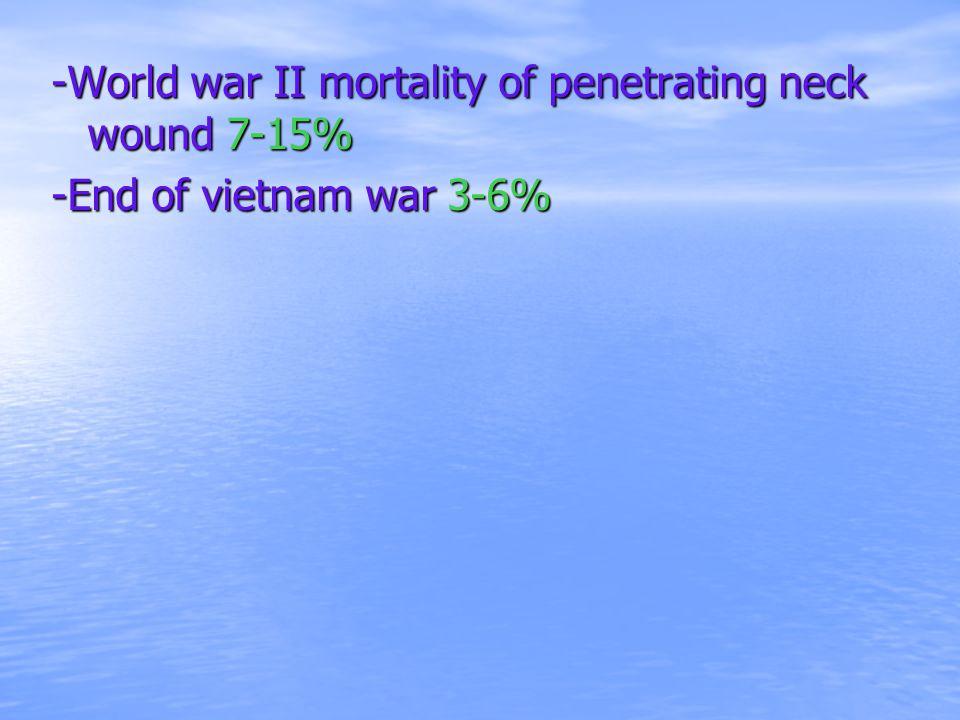 -World war II mortality of penetrating neck wound 7-15% -End of vietnam war 3-6%