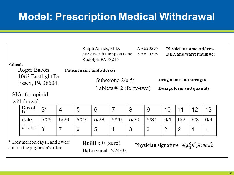 30 Model: Prescription Medical Withdrawal Ralph Amado, M.D.