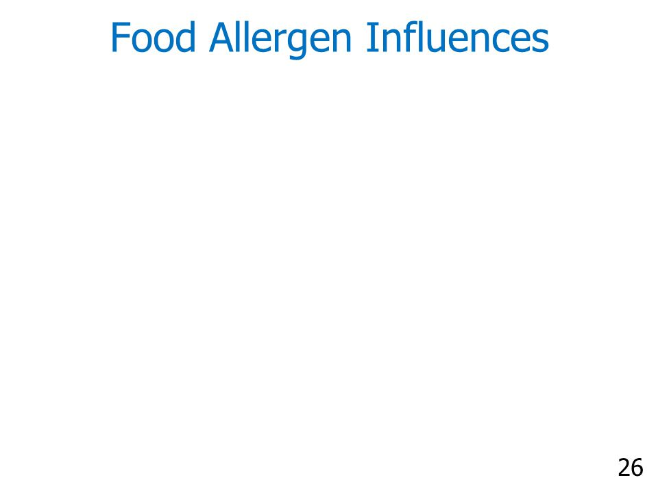 26 Food Allergen Influences