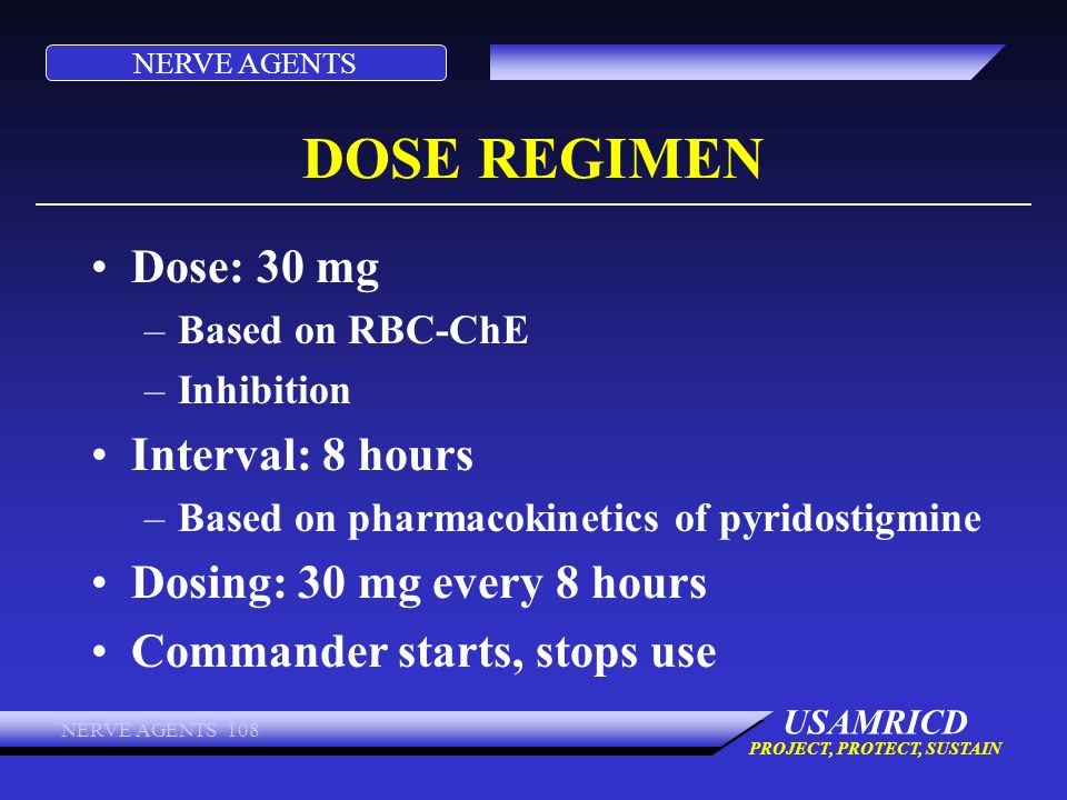 NERVE AGENTS USAMRICD PROJECT, PROTECT, SUSTAIN NERVE AGENTS 108 DOSE REGIMEN Dose: 30 mg –Based on RBC-ChE –Inhibition Interval: 8 hours –Based on ph