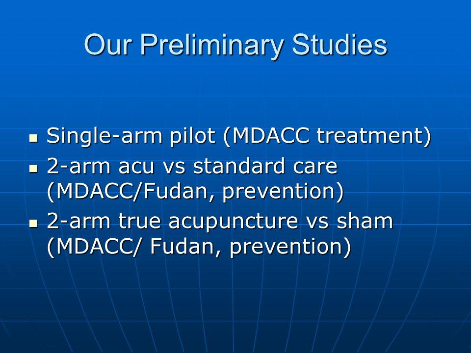 Our Preliminary Studies Single-arm pilot (MDACC treatment) Single-arm pilot (MDACC treatment) 2-arm acu vs standard care (MDACC/Fudan, prevention) 2-arm acu vs standard care (MDACC/Fudan, prevention) 2-arm true acupuncture vs sham (MDACC/ Fudan, prevention) 2-arm true acupuncture vs sham (MDACC/ Fudan, prevention)