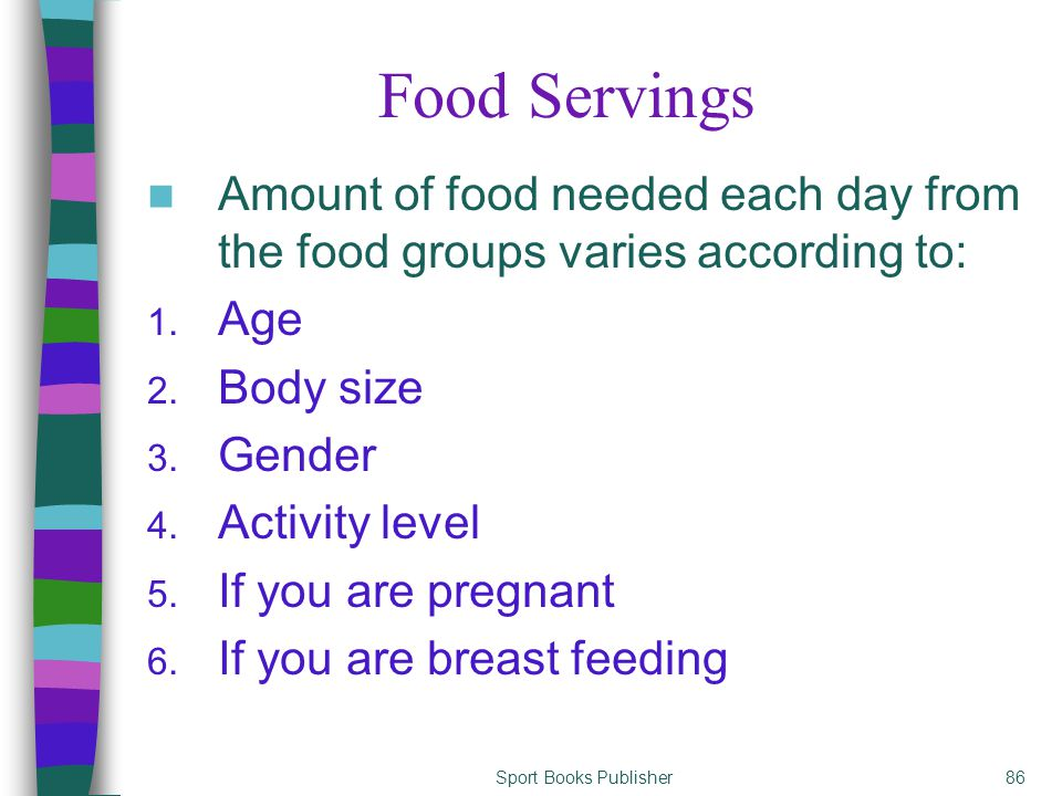 Sport Books Publisher86 Food Servings Amount of food needed each day from the food groups varies according to: 1. Age 2. Body size 3. Gender 4. Activi