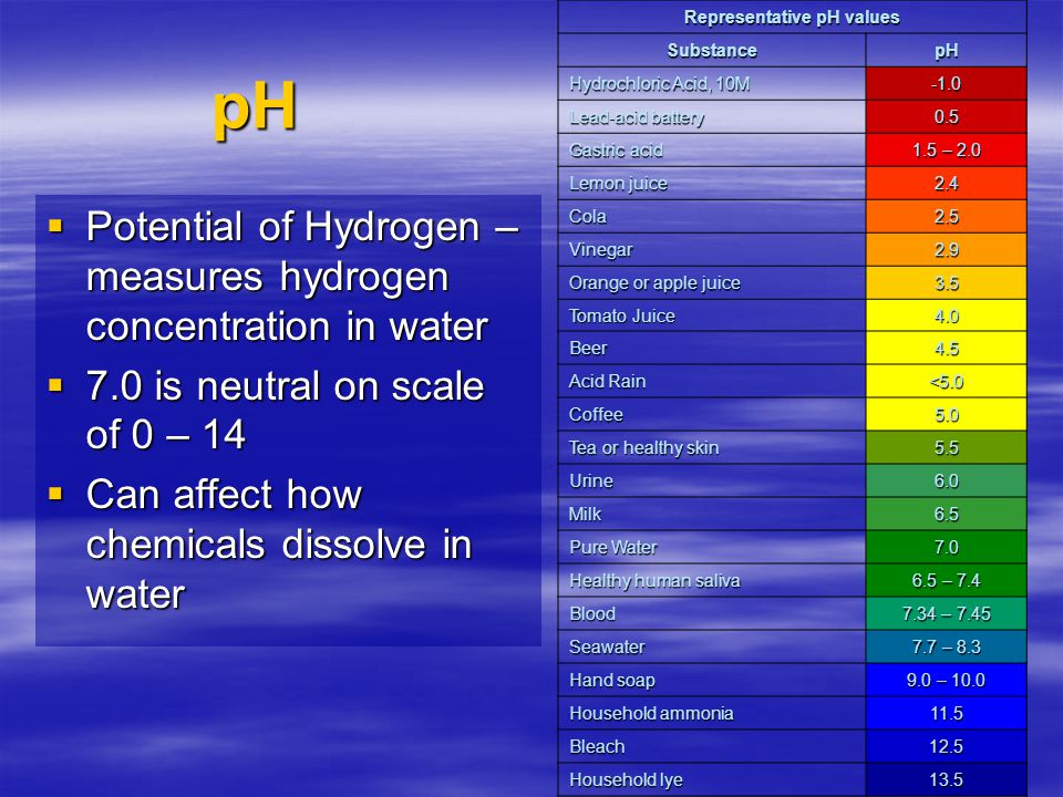pH  Potential of Hydrogen – measures hydrogen concentration in water  7.0 is neutral on scale of 0 – 14  Can affect how chemicals dissolve in water
