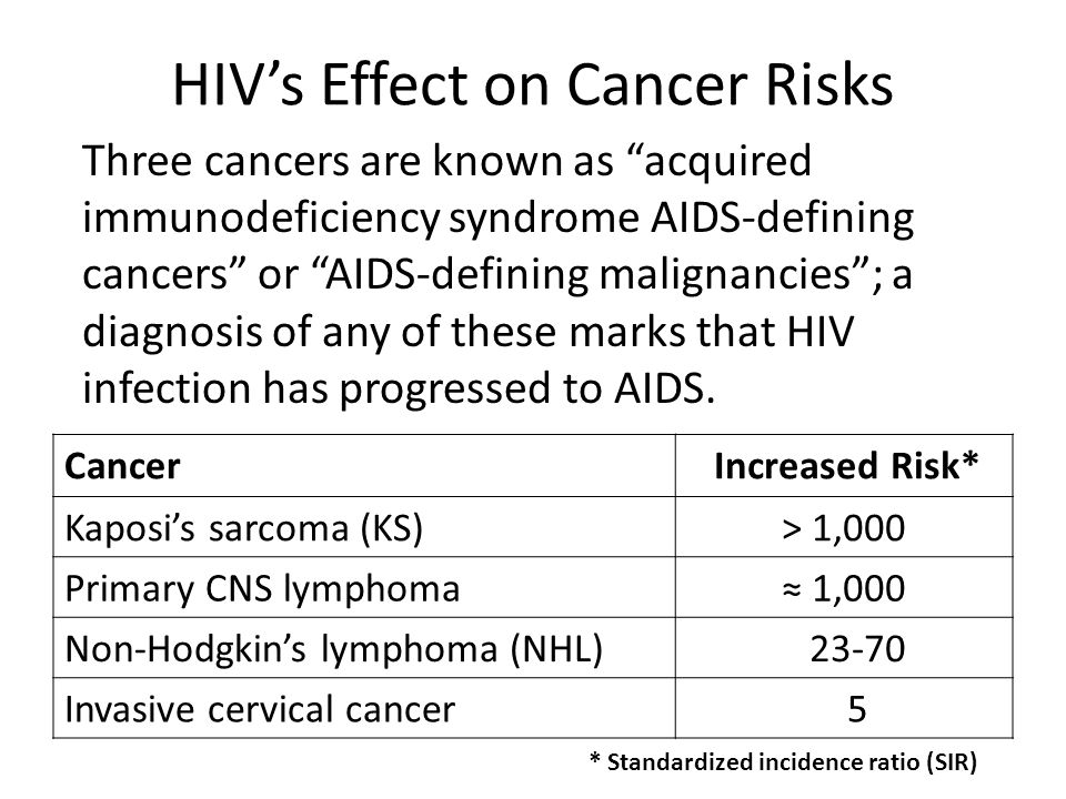 HIV and Cancer Risk People infected with HIV have a substantially higher risk of some types of cancer compared with uninfected people of the same age.