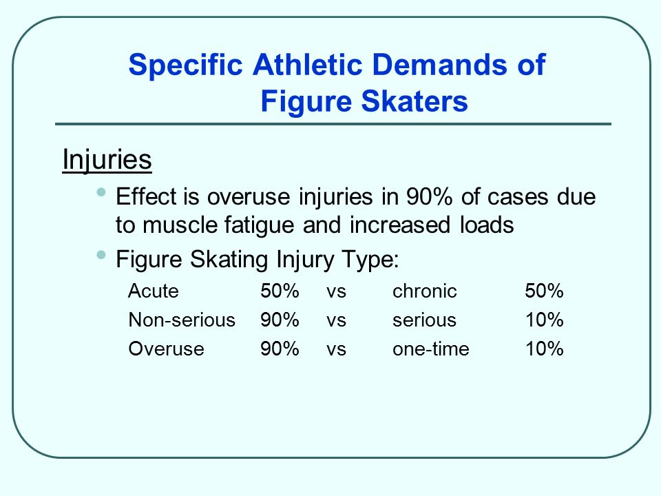 Specific Athletic Demands of Figure Skaters Injuries Effect is overuse injuries in 90% of cases due to muscle fatigue and increased loads Figure Skati