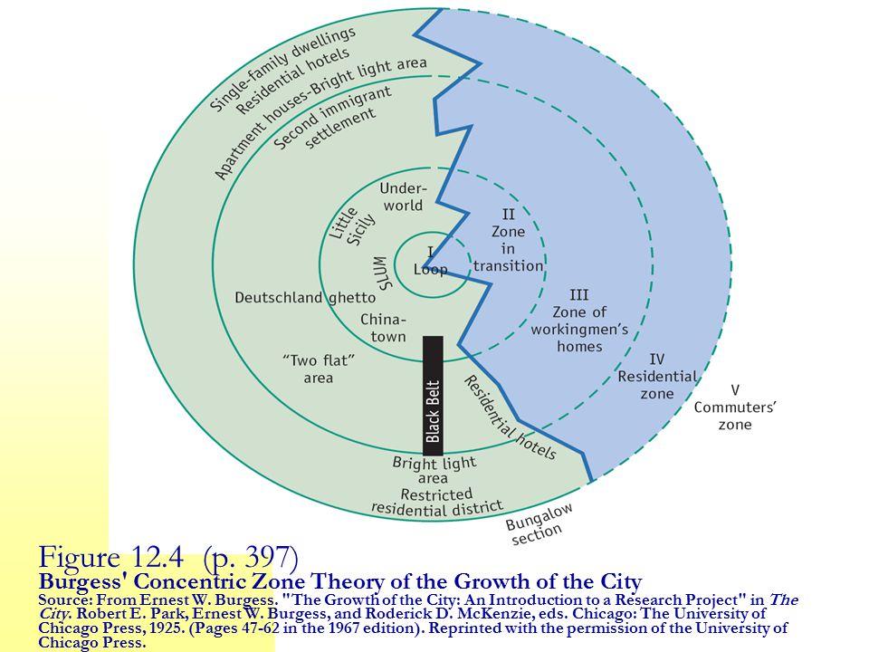 Figure 12.4 (p.