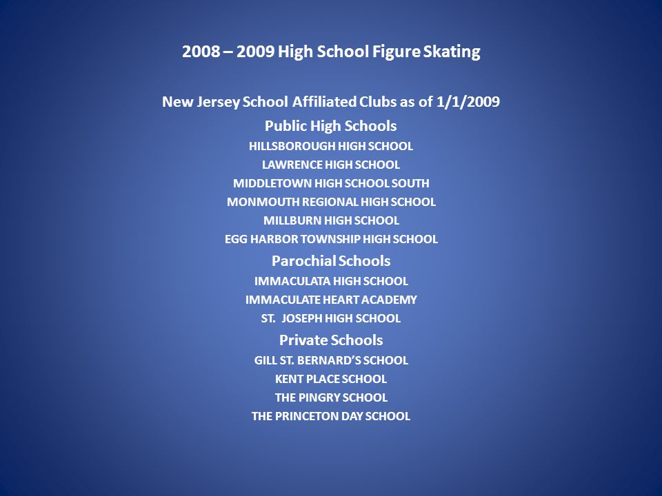2008 – 2009 High School Figure Skating 2008-2009 Team Awards First Place Overall Team Award Second Place Overall Team Award Third Place Overall Team Award Single Competitor Team Public School Team Award Parochial Team Award Private School Team Award Plaques will be awarded in May 2009 for display at the respective high schools