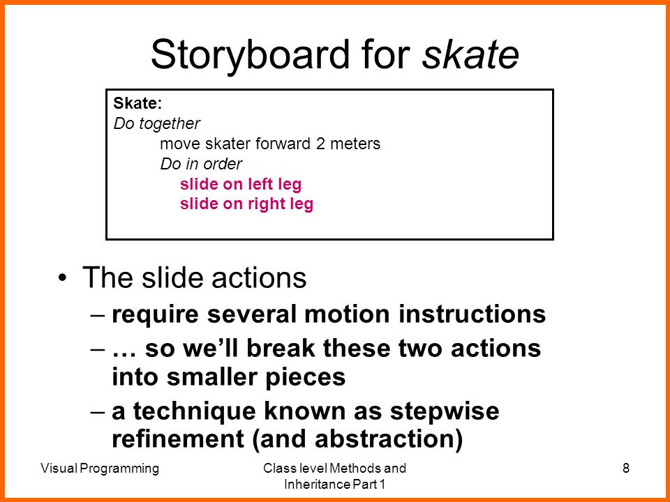 Visual ProgrammingClass level Methods and Inheritance Part 1 8 Storyboard for skate The slide actions –require several motion instructions –… so we'll break these two actions into smaller pieces –a technique known as stepwise refinement (and abstraction) Skate: Do together move skater forward 2 meters Do in order slide on left leg slide on right leg