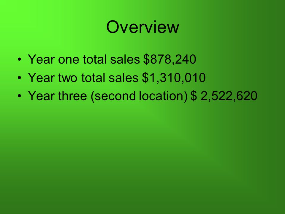 Overview Year one total sales $878,240 Year two total sales $1,310,010 Year three (second location) $ 2,522,620