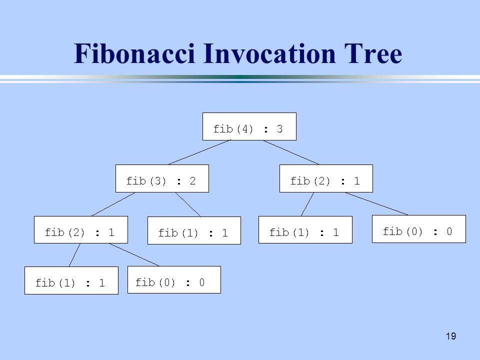 19 Fibonacci Invocation Tree