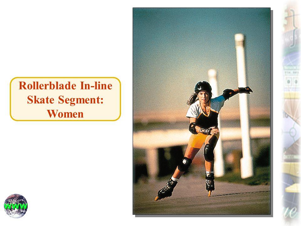 Rollerblade In-line Skate Segment: Women