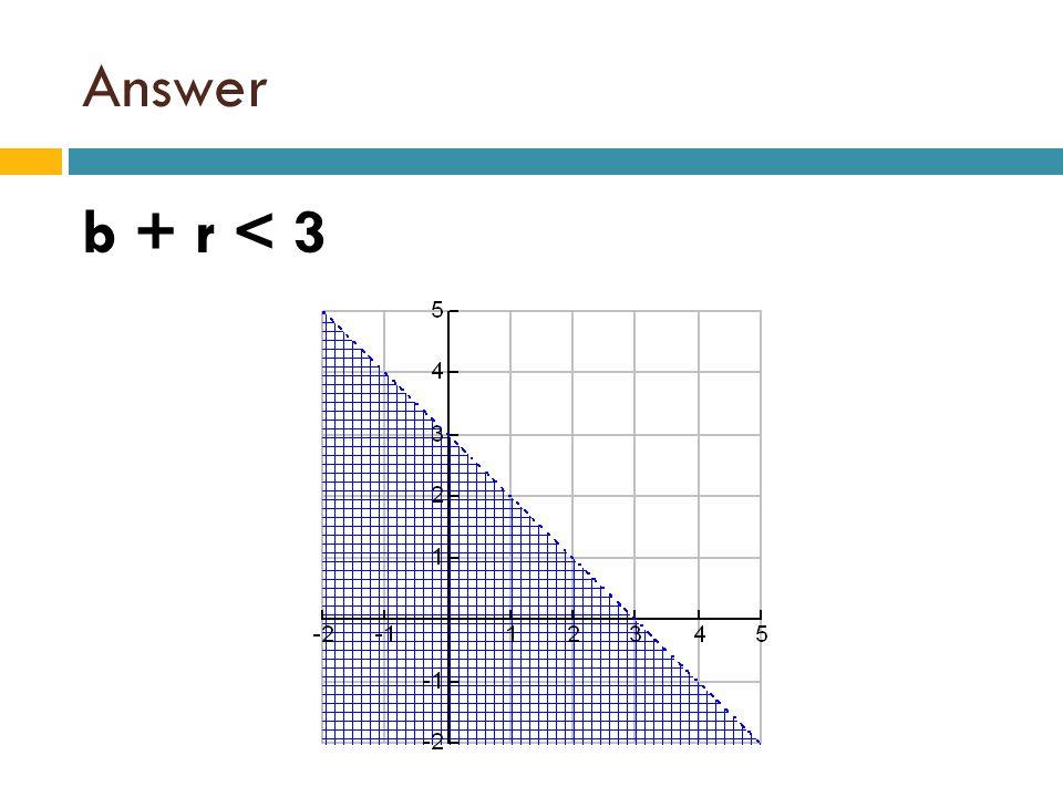 Answer b + r < 3