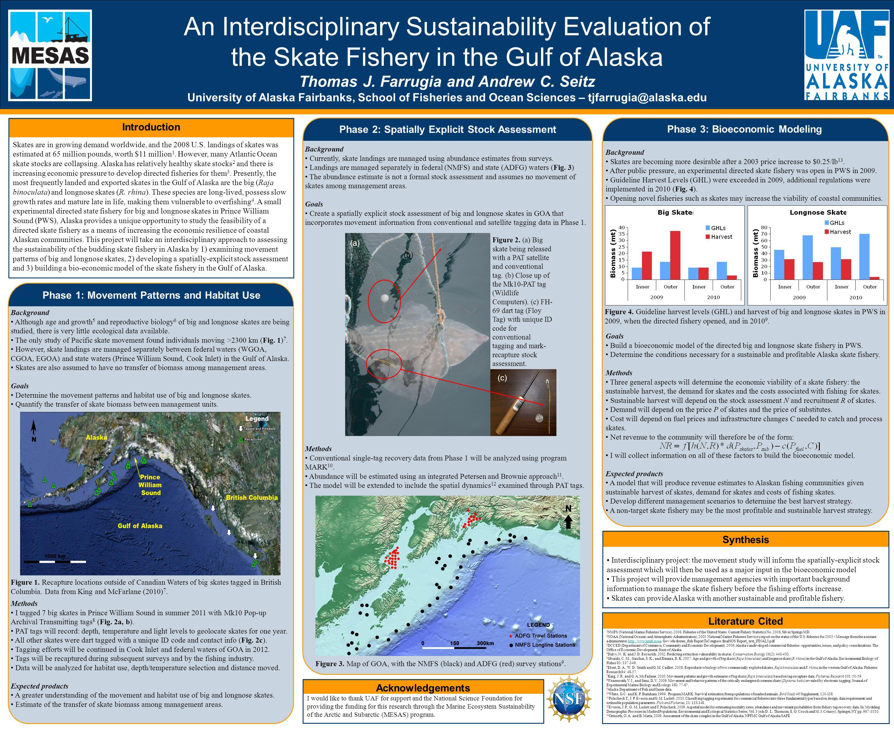 An Interdisciplinary Sustainability Evaluation of the Skate Fishery in the Gulf of Alaska Thomas J. Farrugia and Andrew C. Seitz University of Alaska