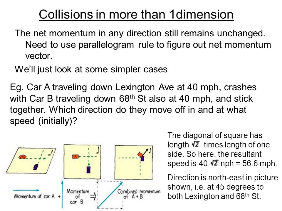 Collisions in more than 1dimension The net momentum in any direction still remains unchanged.
