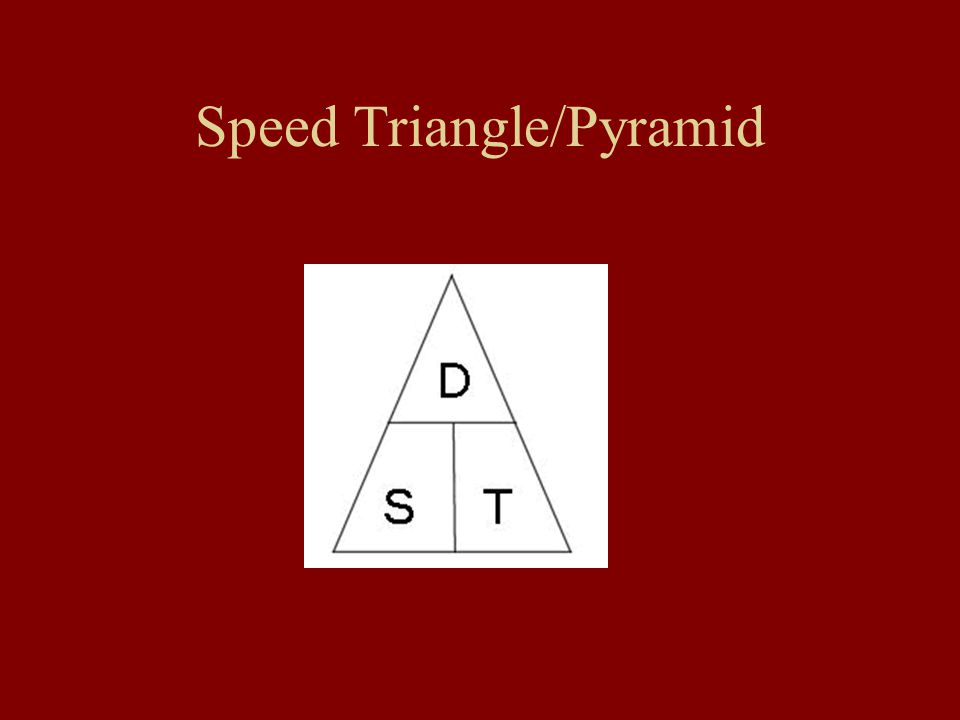 Speed Triangle/Pyramid