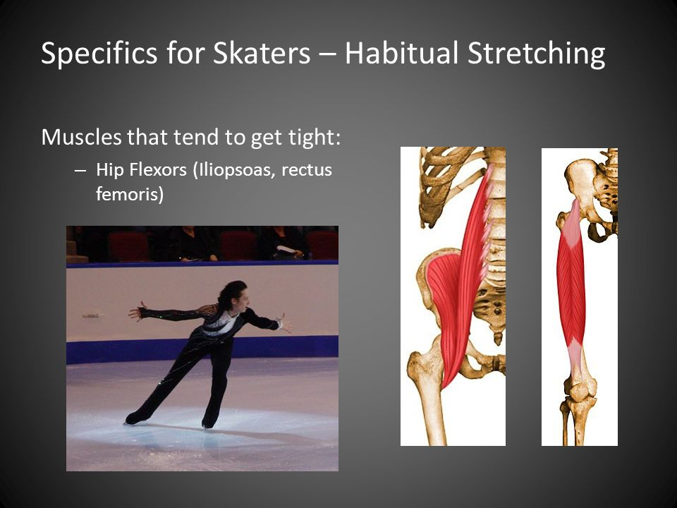 Muscles that tend to get tight: – Hip Flexors (Iliopsoas, rectus femoris) Specifics for Skaters – Habitual Stretching