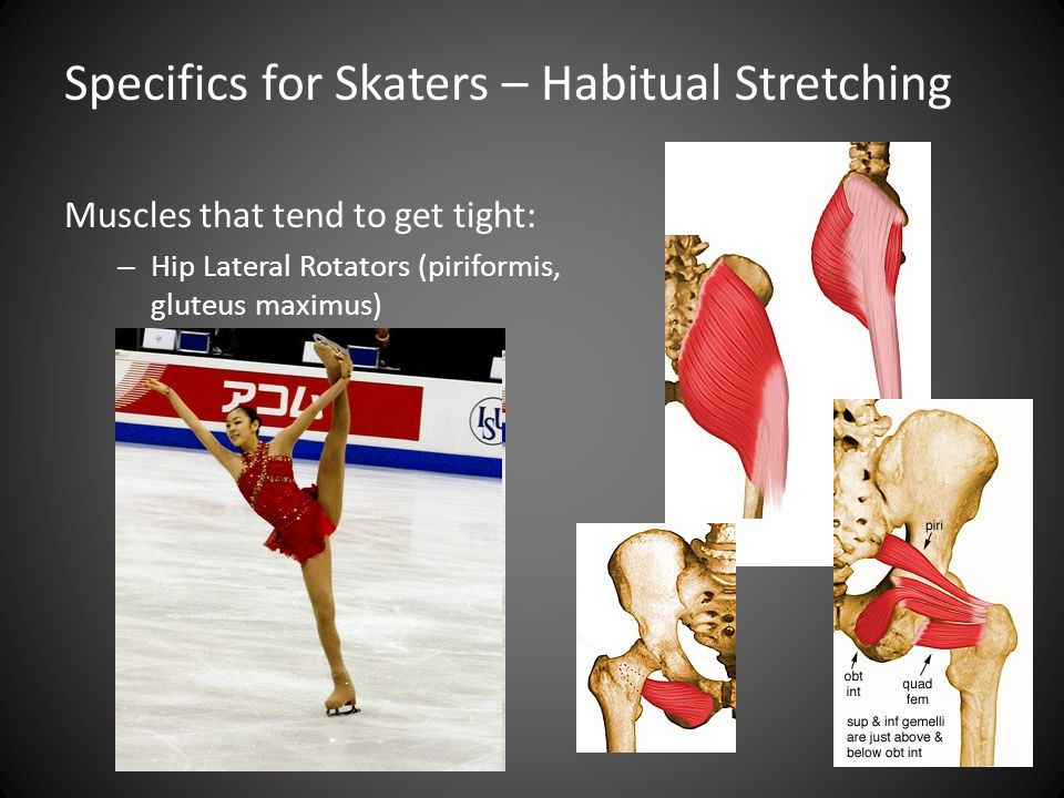 Muscles that tend to get tight: – Hip Lateral Rotators (piriformis, gluteus maximus) Specifics for Skaters – Habitual Stretching