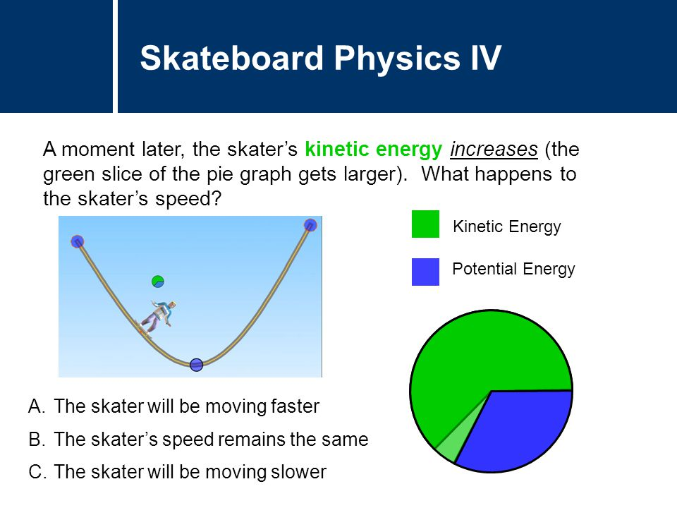 Question Title A.The skater will be moving faster B.The skater's speed remains the same C.The skater will be moving slower A moment later, the skater's kinetic energy increases (the green slice of the pie graph gets larger).