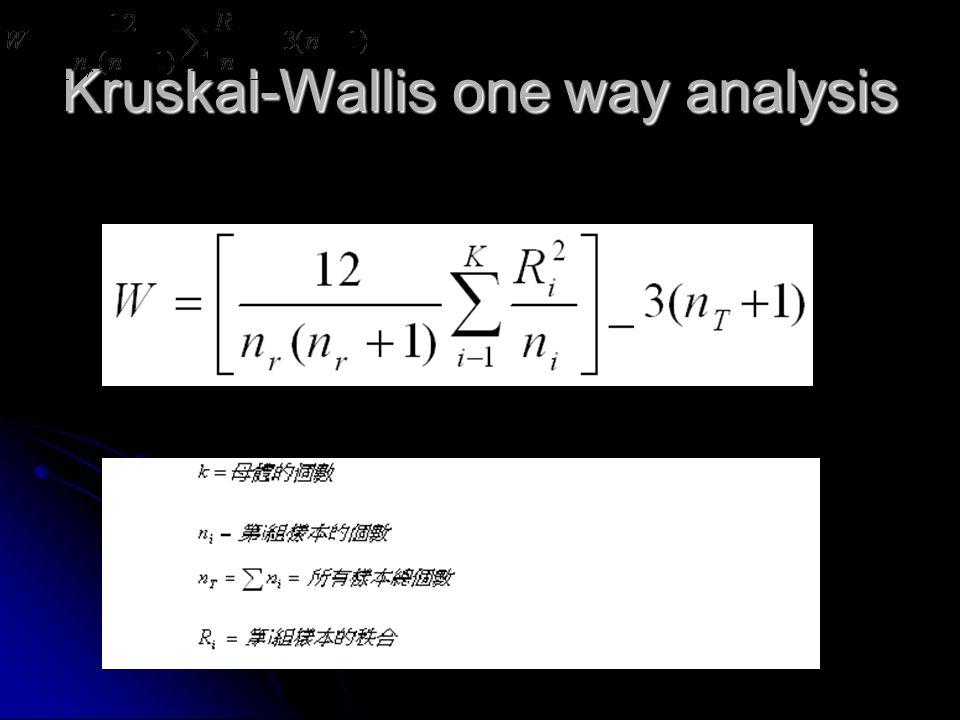 Kruskal-Wallis one way analysis