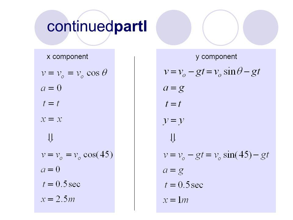 continuedpartI x componenty component