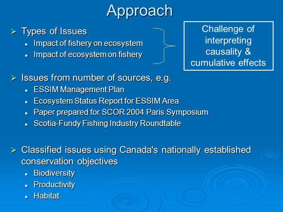  Are current seal consumption estimates accurate.