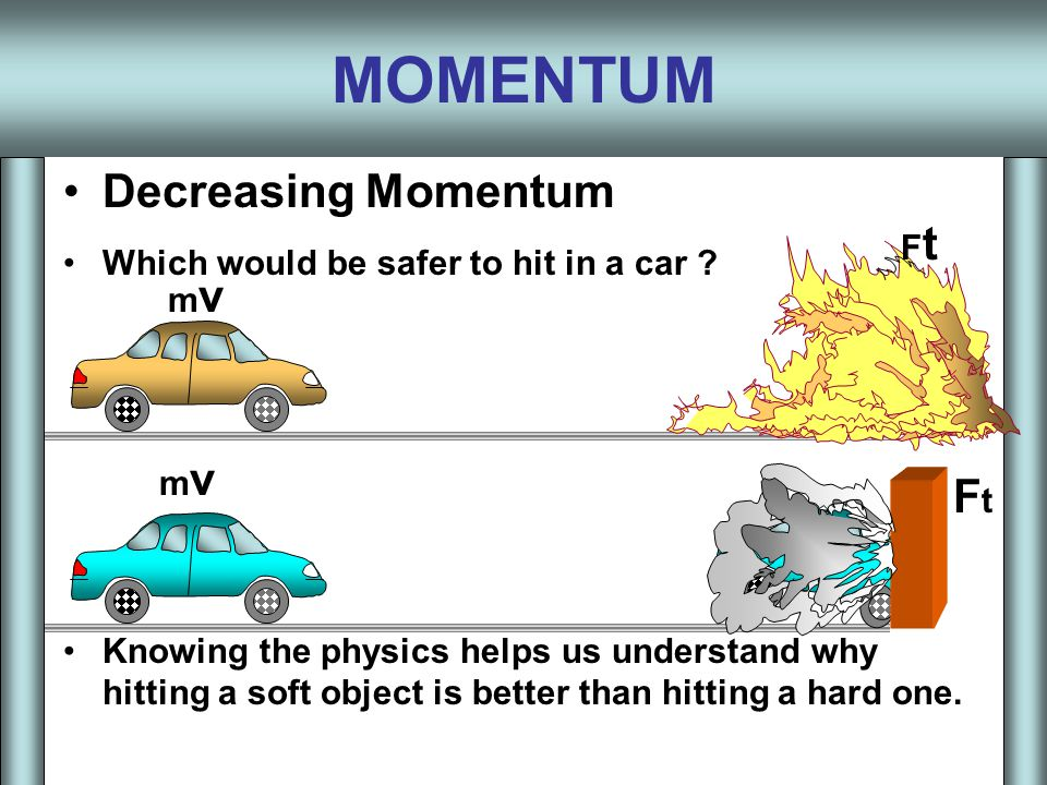Monday January 24, 2010 Ch 9.2 Conservation of Momentum