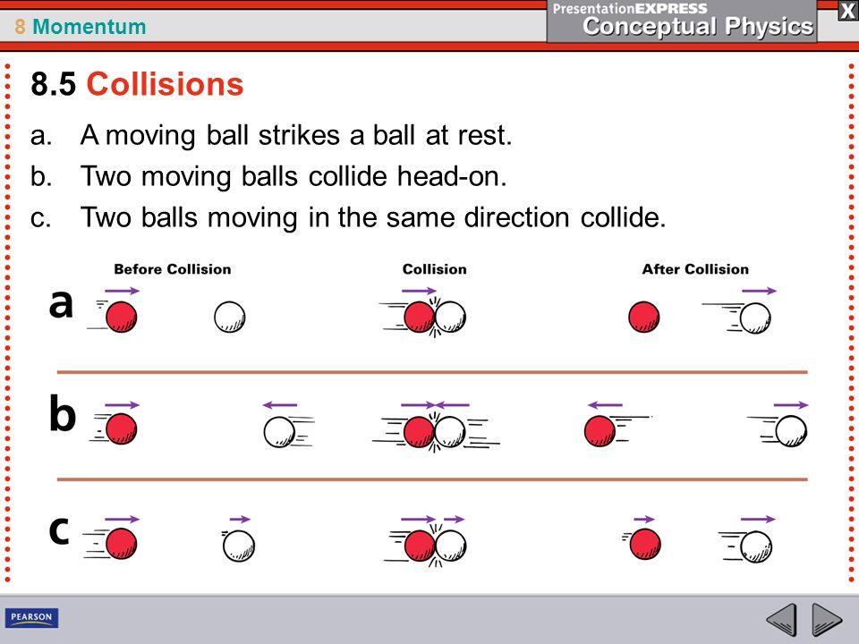 8 Momentum a.A moving ball strikes a ball at rest. b.Two moving balls collide head-on. c.Two balls moving in the same direction collide. 8.5 Collision