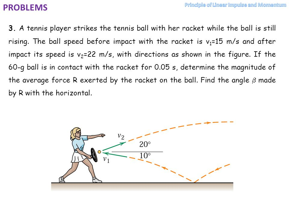 PROBLEMS 3. A tennis player strikes the tennis ball with her racket while the ball is still rising. The ball speed before impact with the racket is v