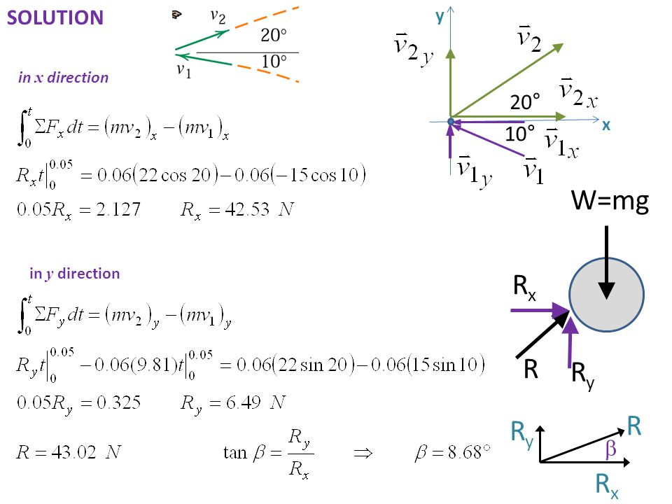 SOLUTION RxRx RyRy R W=mg RxRx RyRy R  in x direction in y direction x 10° 20° y