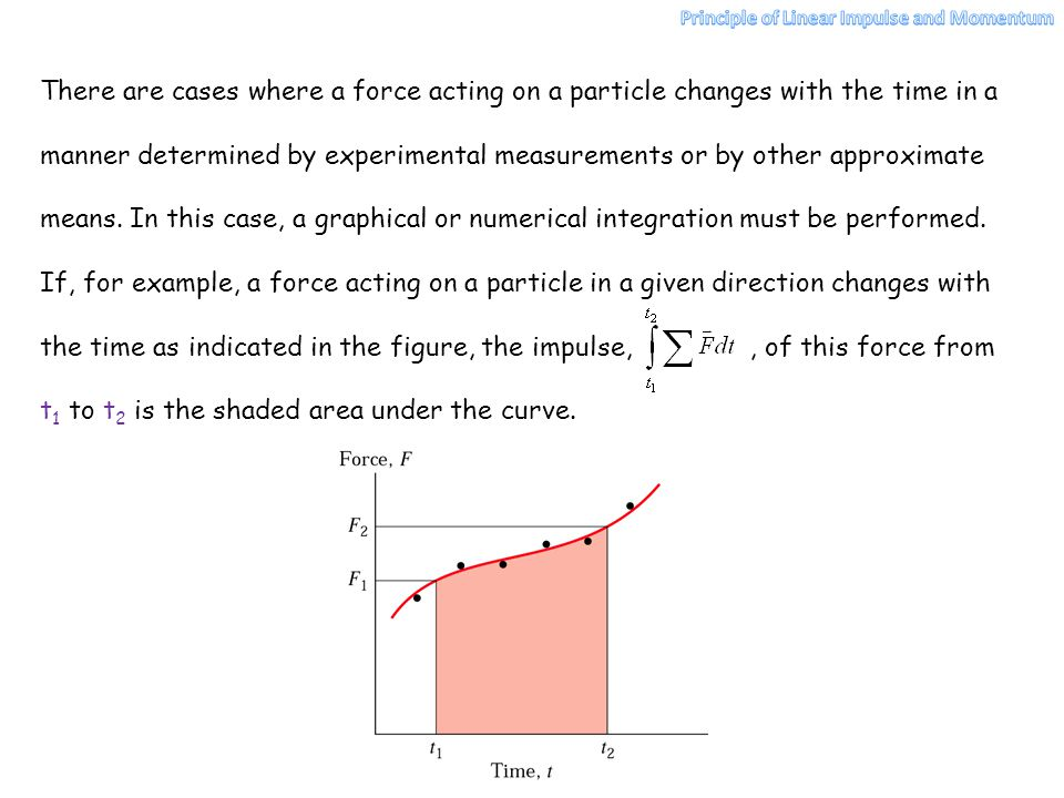The velocity of the particle is, and its linear momentum is.