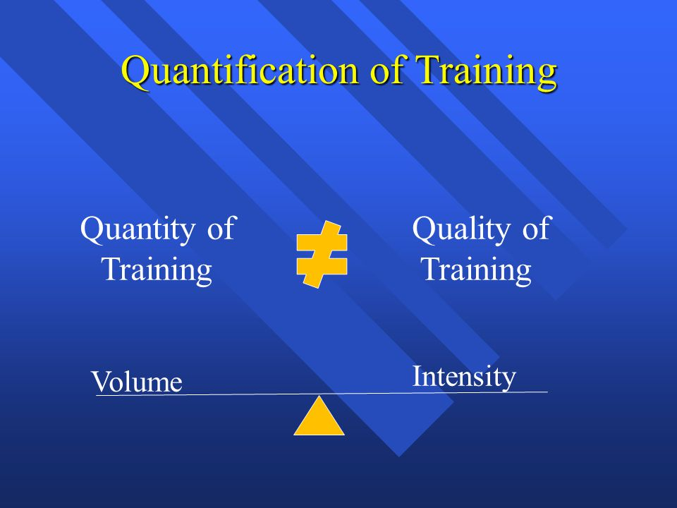 Quantification of Training Quantity of Training Quality of Training Volume Intensity