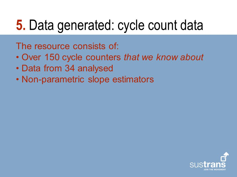 The resource consists of: Over 150 cycle counters that we know about Data from 34 analysed Non-parametric slope estimators 5. Data generated: cycle co