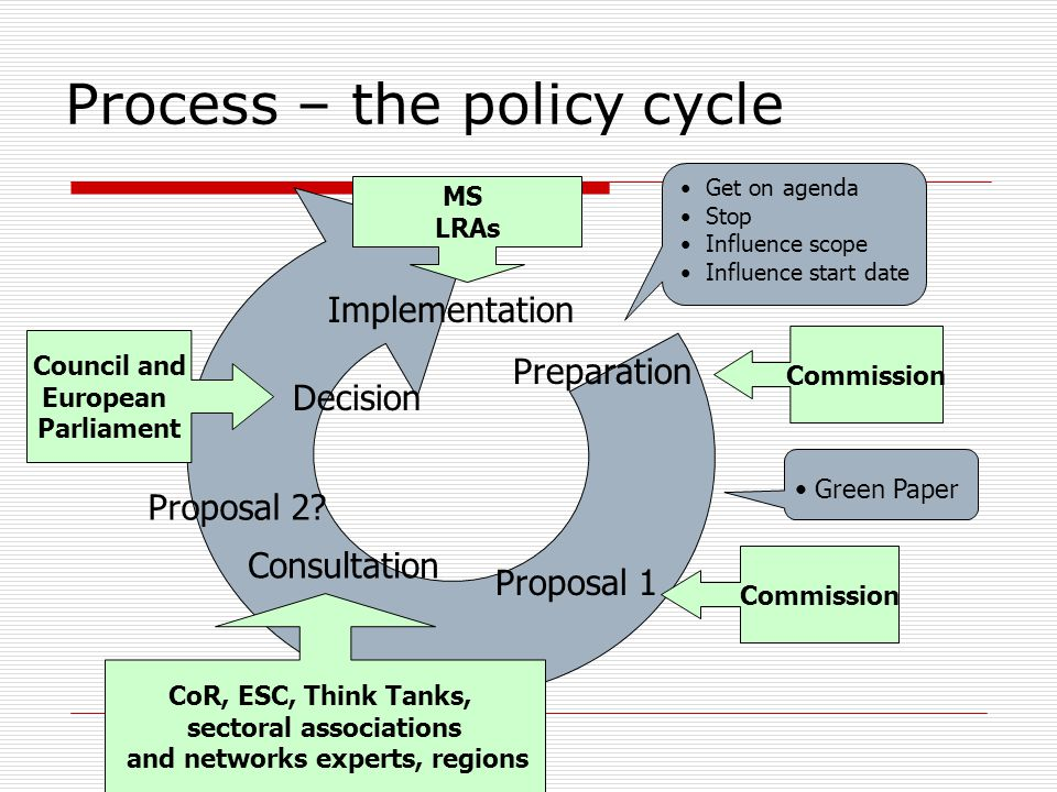 Lobbying: some key P's Power Planning Policy People Partners Position Patience Process Professional Expertise
