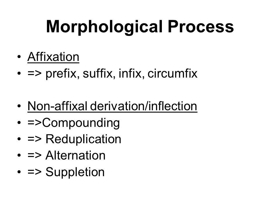 Morphological Process Affixation => prefix, suffix, infix, circumfix Non-affixal derivation/inflection =>Compounding => Reduplication => Alternation =