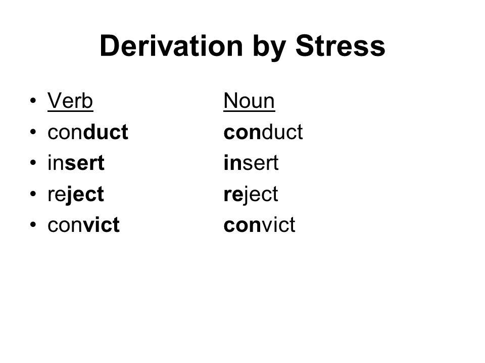 Derivation by Stress VerbNoun conductconduct insertinsert rejectreject convictconvict