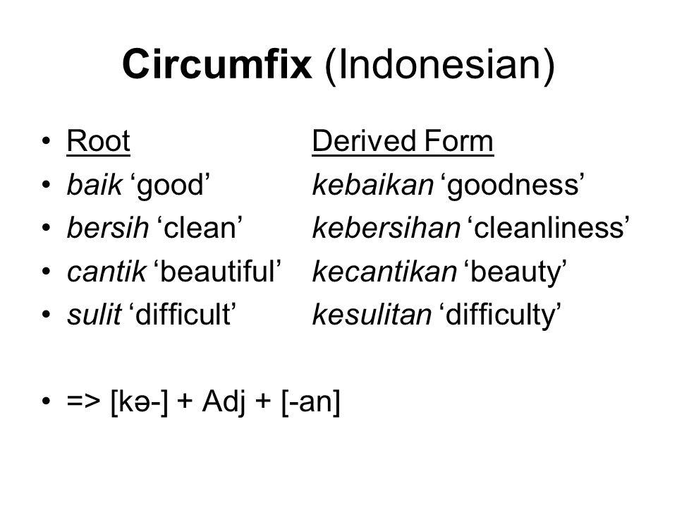 Circumfix (Indonesian) RootDerived Form baik 'good'kebaikan 'goodness' bersih 'clean'kebersihan 'cleanliness' cantik 'beautiful'kecantikan 'beauty' sulit 'difficult'kesulitan 'difficulty' => [kə-] + Adj + [-an]