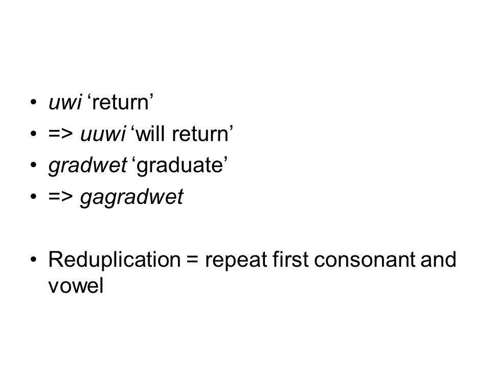 uwi 'return' => uuwi 'will return' gradwet 'graduate' => gagradwet Reduplication = repeat first consonant and vowel