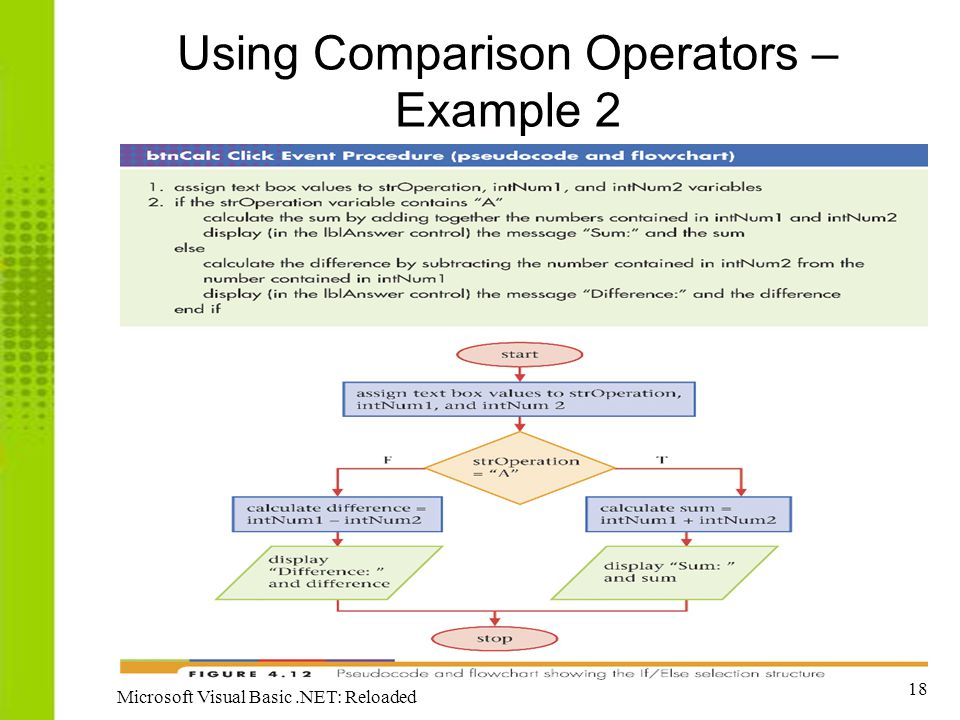 18 Microsoft Visual Basic.NET: Reloaded Using Comparison Operators – Example 2