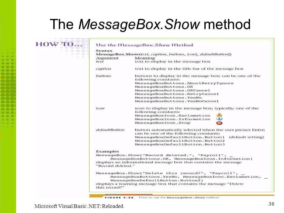 36 Microsoft Visual Basic.NET: Reloaded The MessageBox.Show method