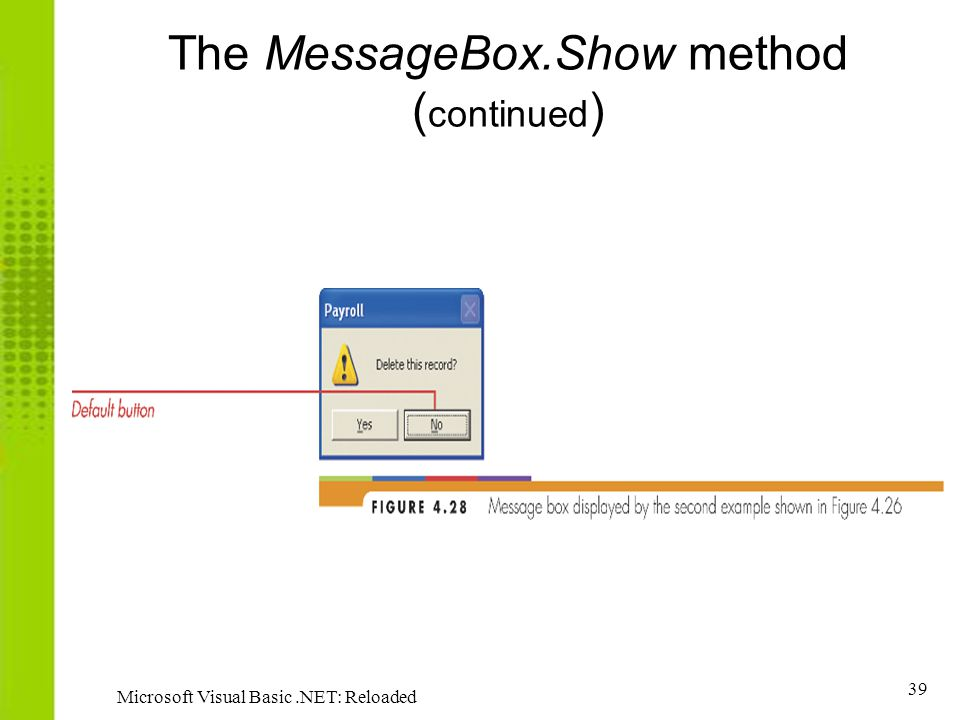 39 Microsoft Visual Basic.NET: Reloaded The MessageBox.Show method ( continued )
