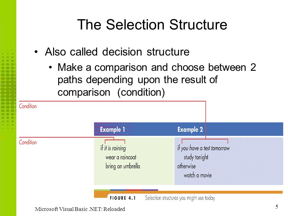 6 Microsoft Visual Basic.NET: Reloaded Writing Pseudocode for the If and If/Else Selection Structures If selection structure - 1 set of instructions which are processed if condition is true If/Else - 2 sets of instructions – the first when condition is true, the other when condition is false