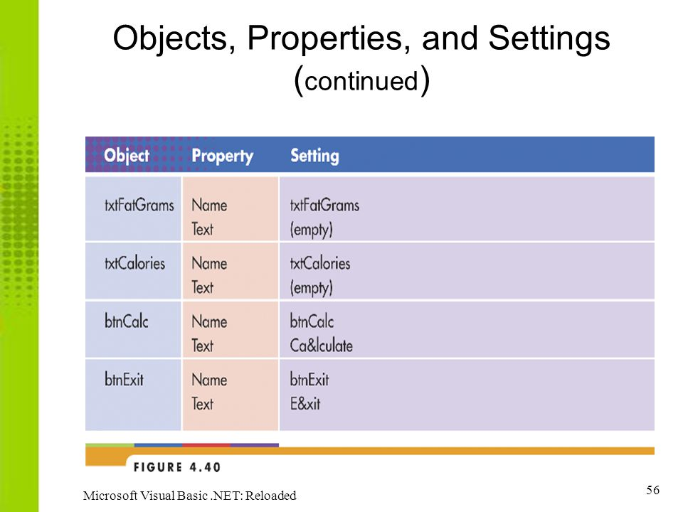 56 Microsoft Visual Basic.NET: Reloaded Objects, Properties, and Settings ( continued )