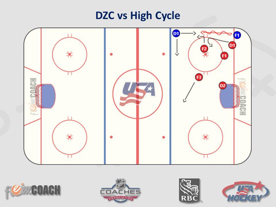 DZC vs High Cycle