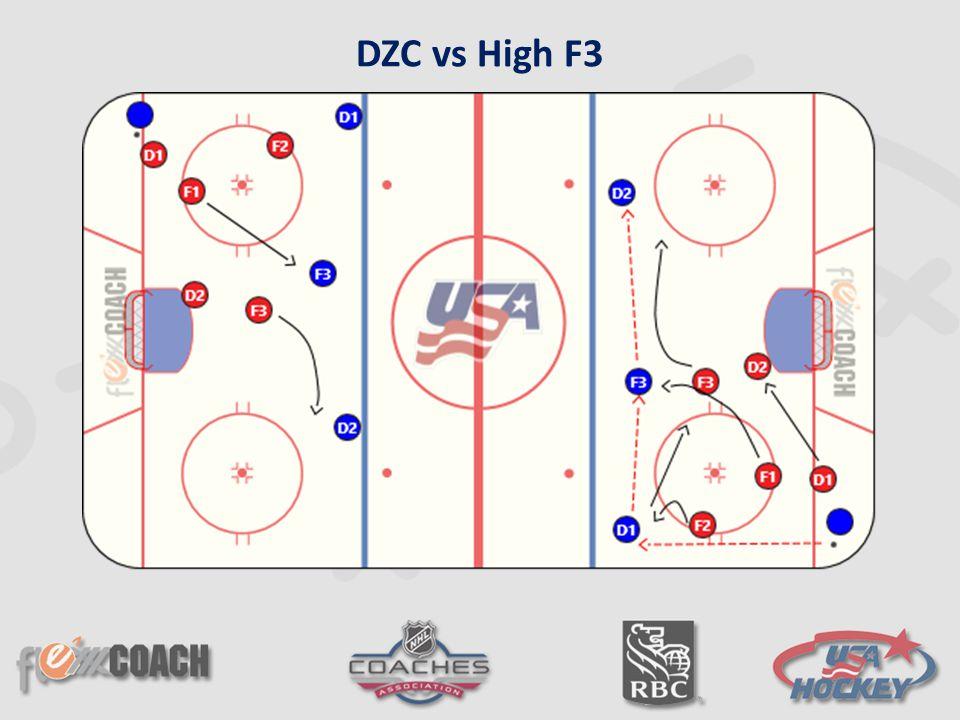 DZC vs High F3