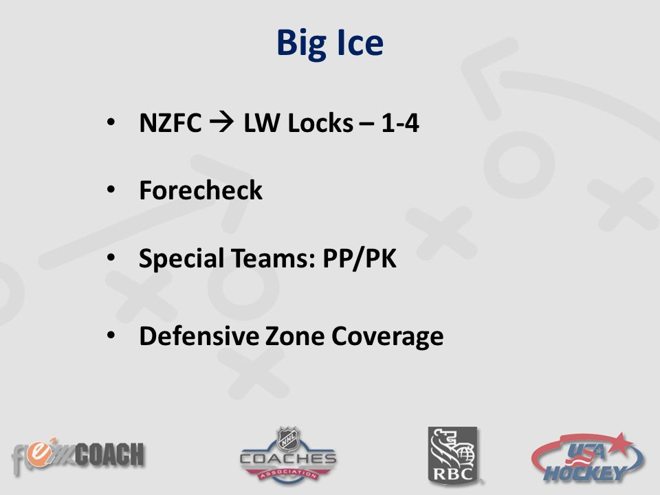 NZFC  LW Locks – 1-4 Forecheck Special Teams: PP/PK Defensive Zone Coverage Big Ice