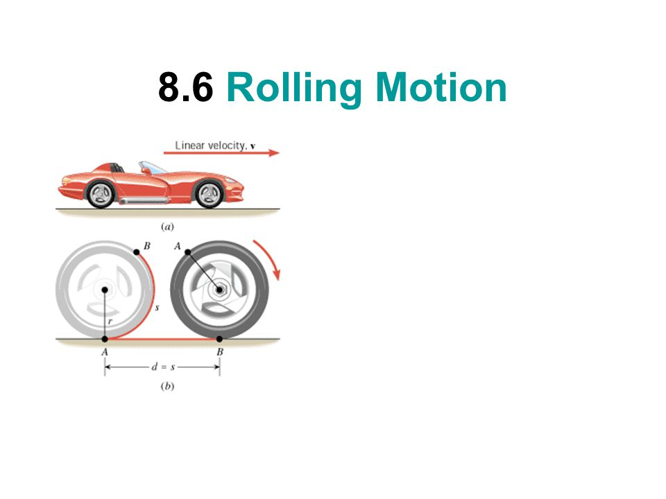 8.6 Rolling Motion