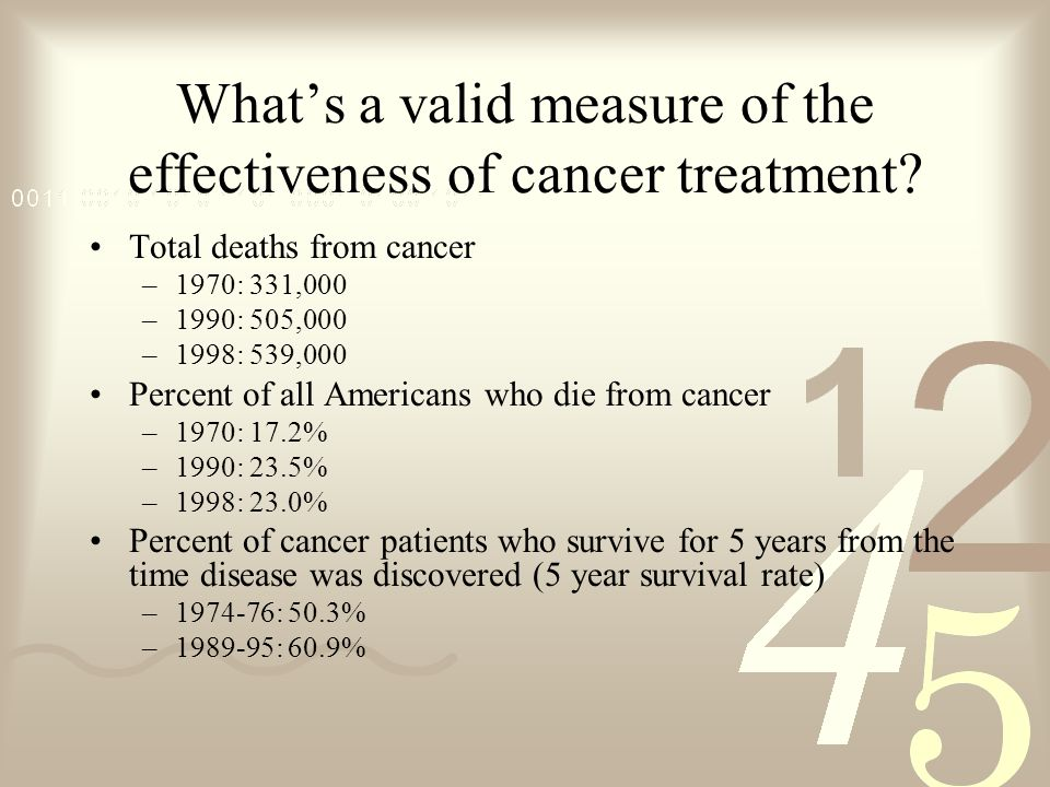 What's a valid measure of the effectiveness of cancer treatment.